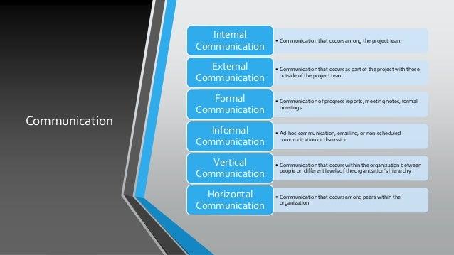 Communication • Communication that occurs among the project team Internal Communication • Communication that occurs as par...