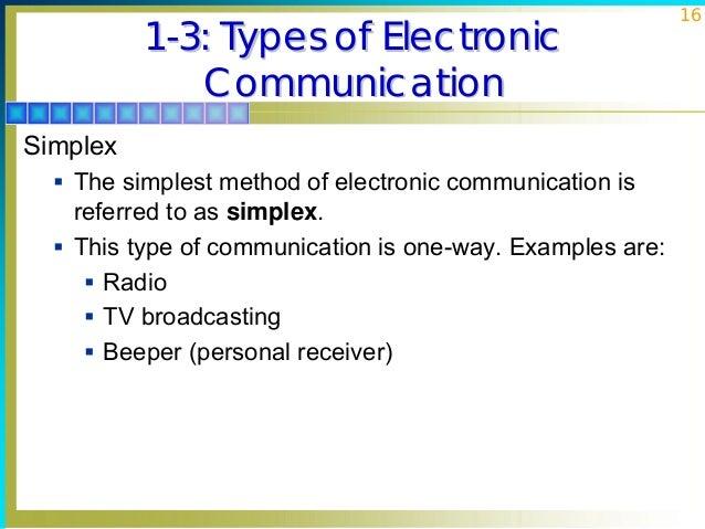 non electronic methods of communication
