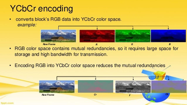 Why Ycbcr Is Better Than Rgb