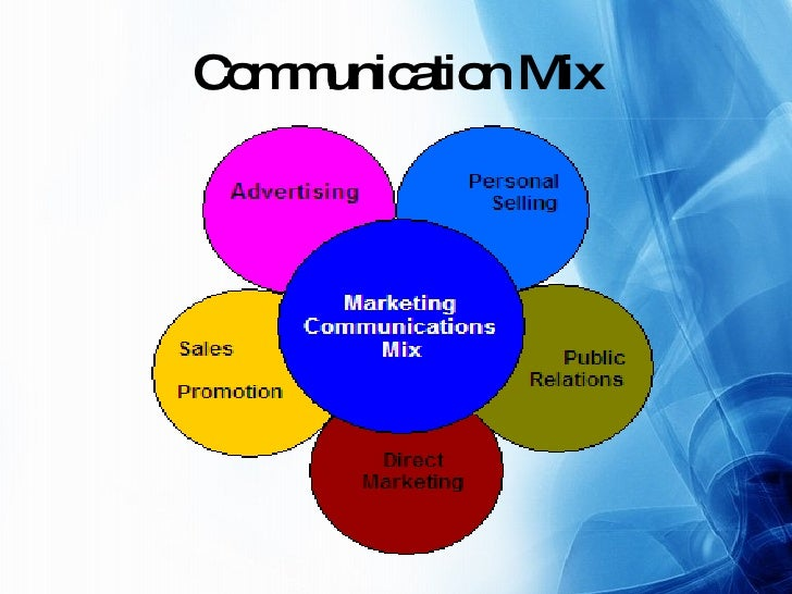 Marketing Mix Example