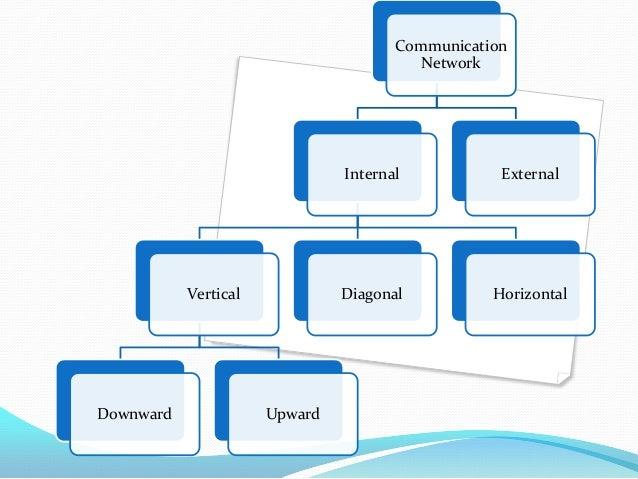 Communication network .ppt