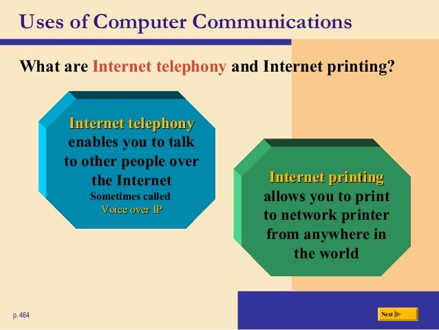 the computer and its uses in communication These findings are supported by the qualitative data when interviewed, students reported making heavy use of a computer for communication, but that was secondary to their use of the.