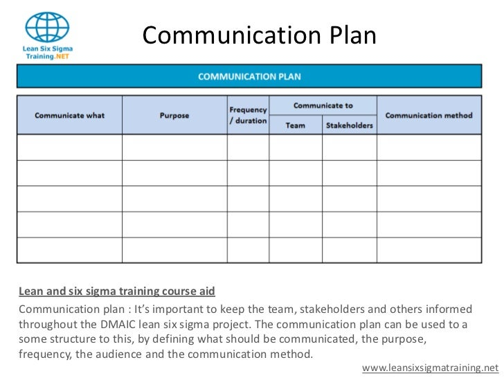 Communication plan for Team training plan template