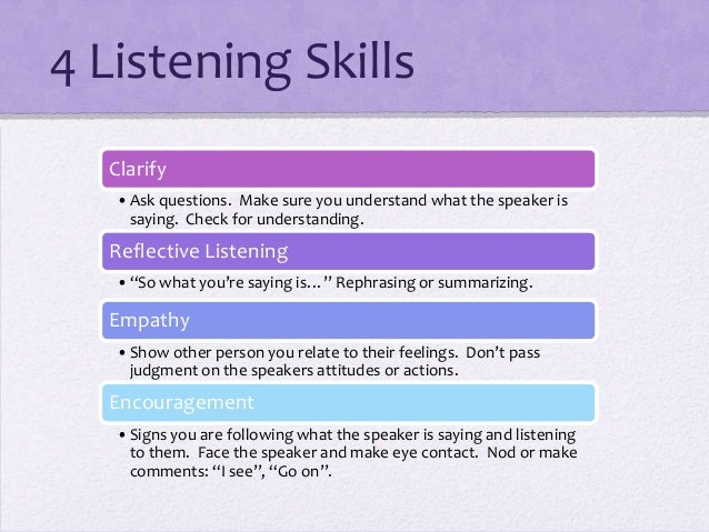 my listening skills reflection How to improve your english listening and speaking skills gabby wallace - go natural english loading visit my site to get my best lessons by email: listening skills | why you don't understand movies.