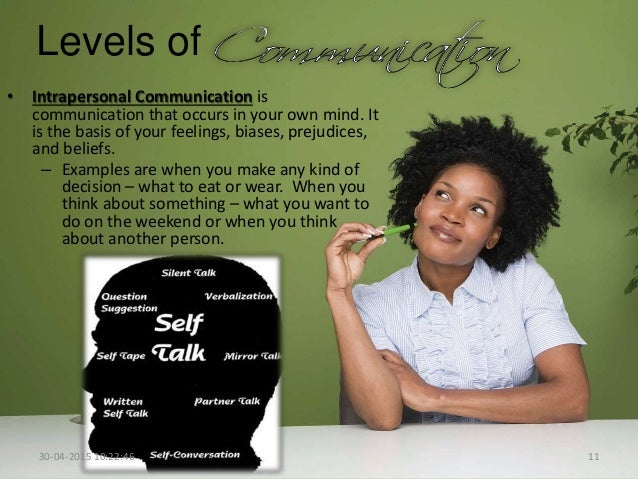 Importance of Effective Communication (Part-2) - Beyond ... |Communication Between People