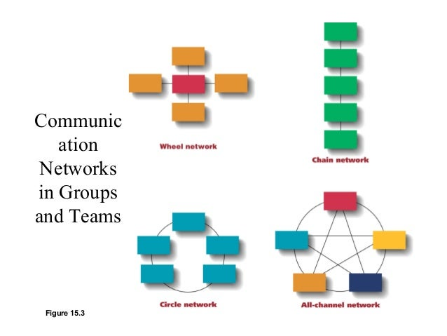 network and communications Stands for wide area network it is similar to a local area network (lan), but  it's a lot bigger unlike lans, wans are not limited to a single location.