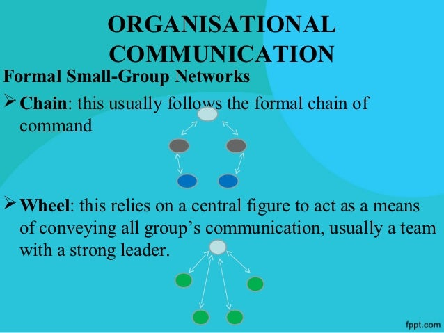 ORGANISATIONAL             COMMUNICATION All channel: this network permits all group members to  actively communicate wit...