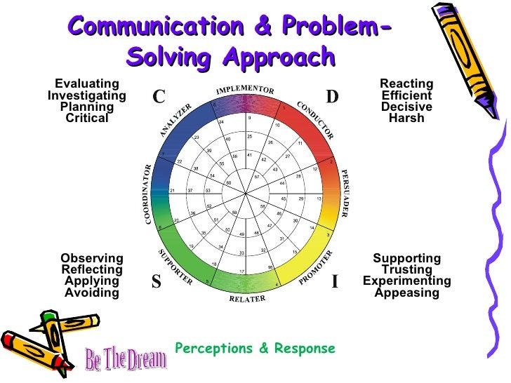 Communication Problem Solving