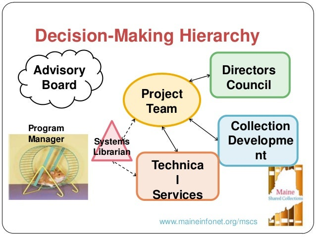decision making process in management pdf