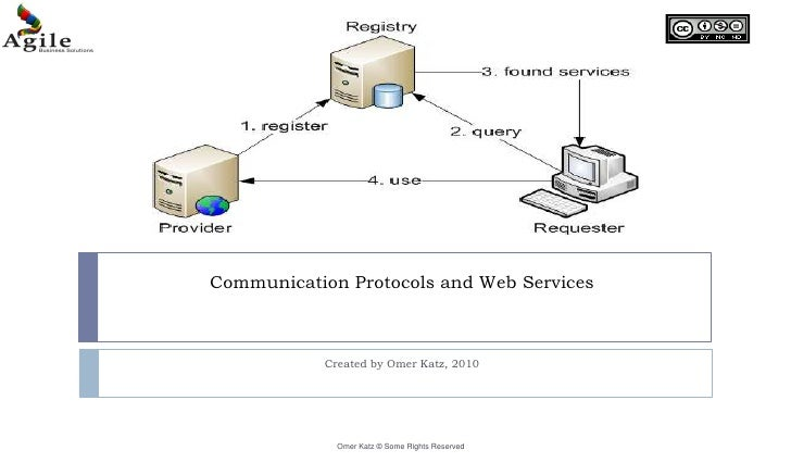 Communication Protocols and Web Services<br />Created by Omer Katz, 2010<br />Omer Katz © Some Rights Reserved<br />