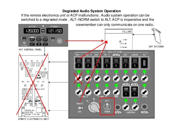 b737 ng communications 30 638?cb\=1443782241 emergency lighting ctu wiring diagram emergency light wiring on central test unit wiring diagram at n-0.co