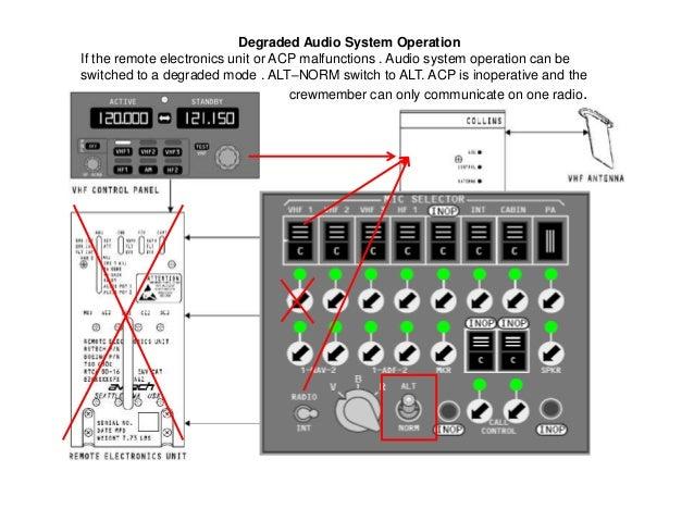 b737 ng communications 30 638?cb\=1443782241 emergency lighting ctu wiring diagram emergency light wiring on central test unit wiring diagram at gsmx.co
