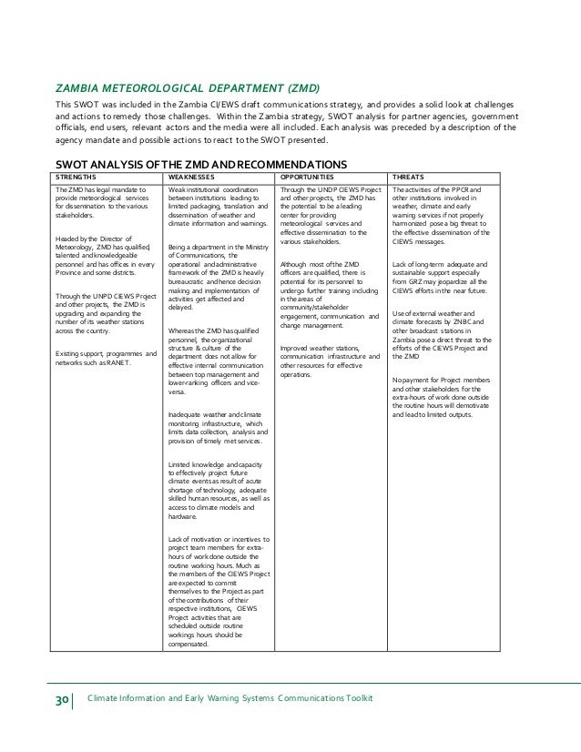 Climate Information and Early Warning Systems Communications Toolkit – Team Building Worksheets