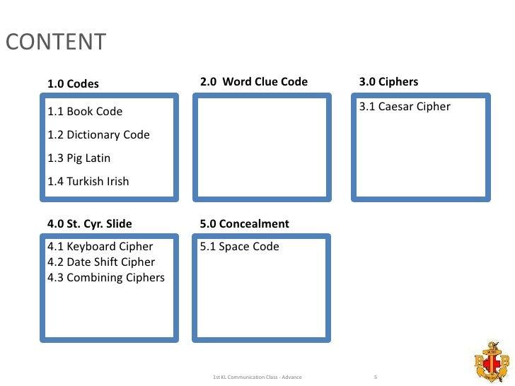 Date shift cipher decoder