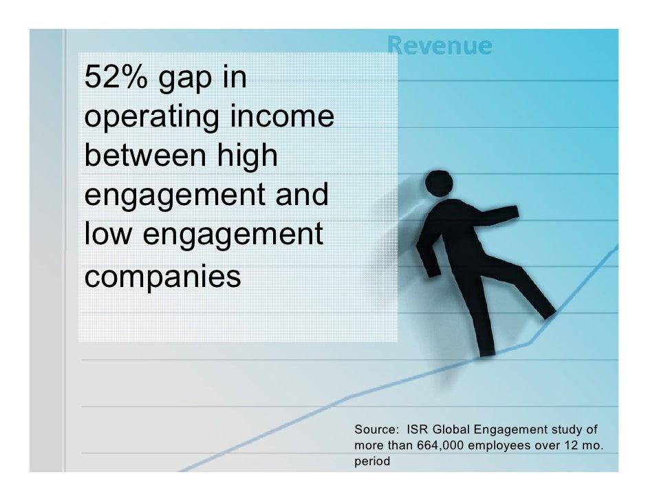 communication and employee engagement pdf