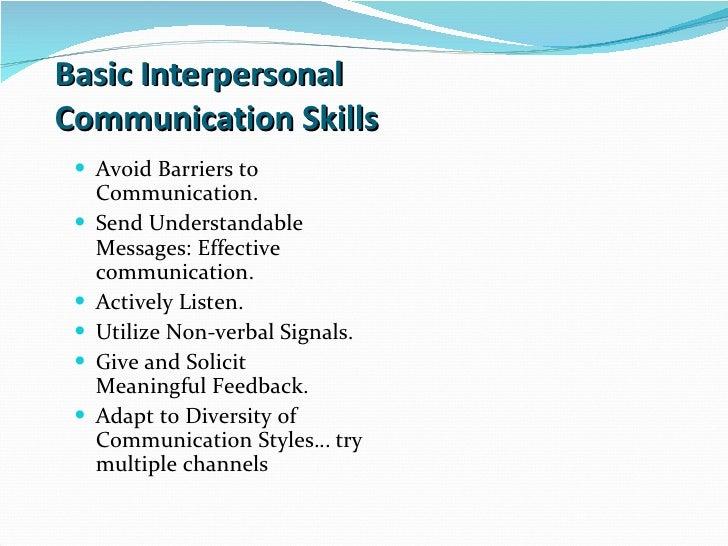 Communication Skills Activities