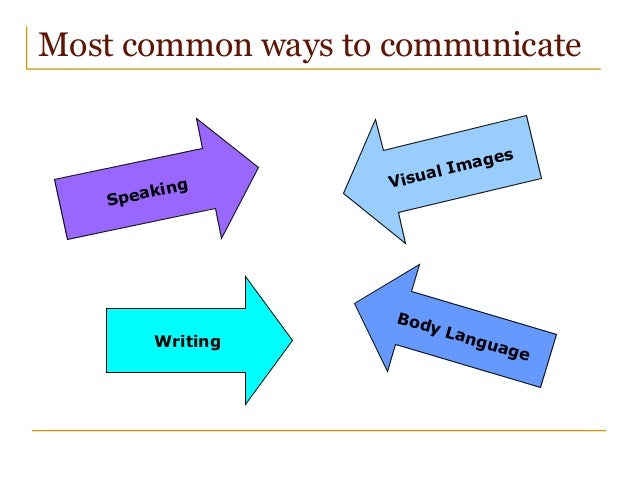 note for communication skills Business communication skills introduction:- developing good business communication skills is as much about the ability  letter 1- simplicity: it must be kept in mind that the writer of.