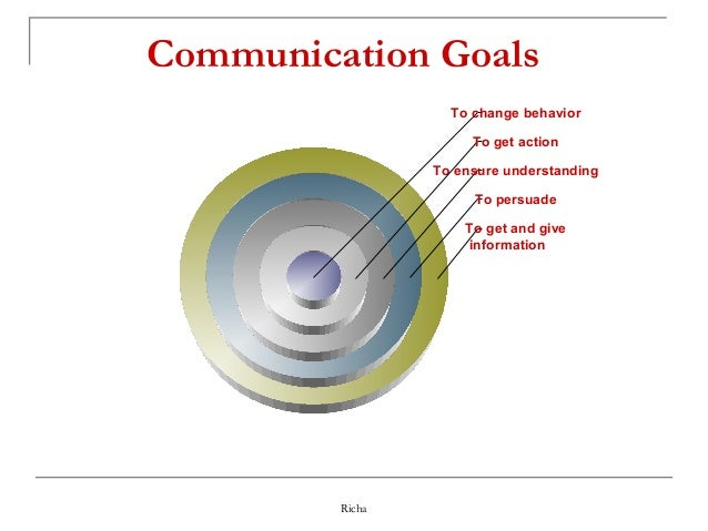 communication goals An article about how to link communications goals to organizational business goals.