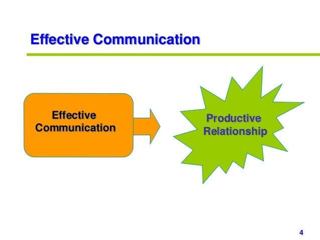 Developing Active Listening Skills; 4.
