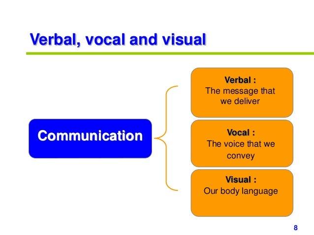 communication skills ppt slides