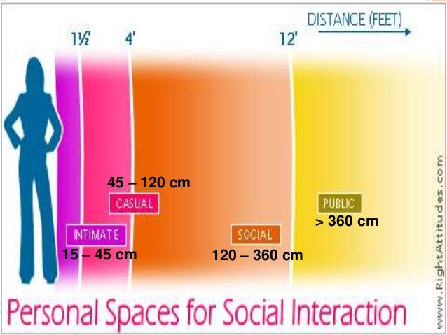 1. Physical setting Privacy: in a quiet, calm & no interruption  Proper lightening & temperature. 2. Timing 45-60 minut...