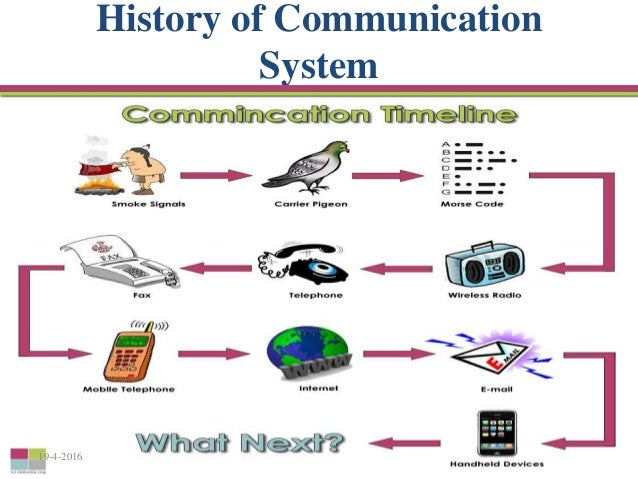 https://image.slidesharecdn.com/communicationskillsbymazharali-160515111806/95/communication-skills-by-mazhar-ali-5-638.jpg?cb=1463311163