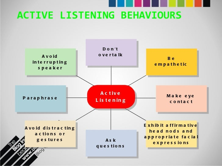 Barriers of effective listening