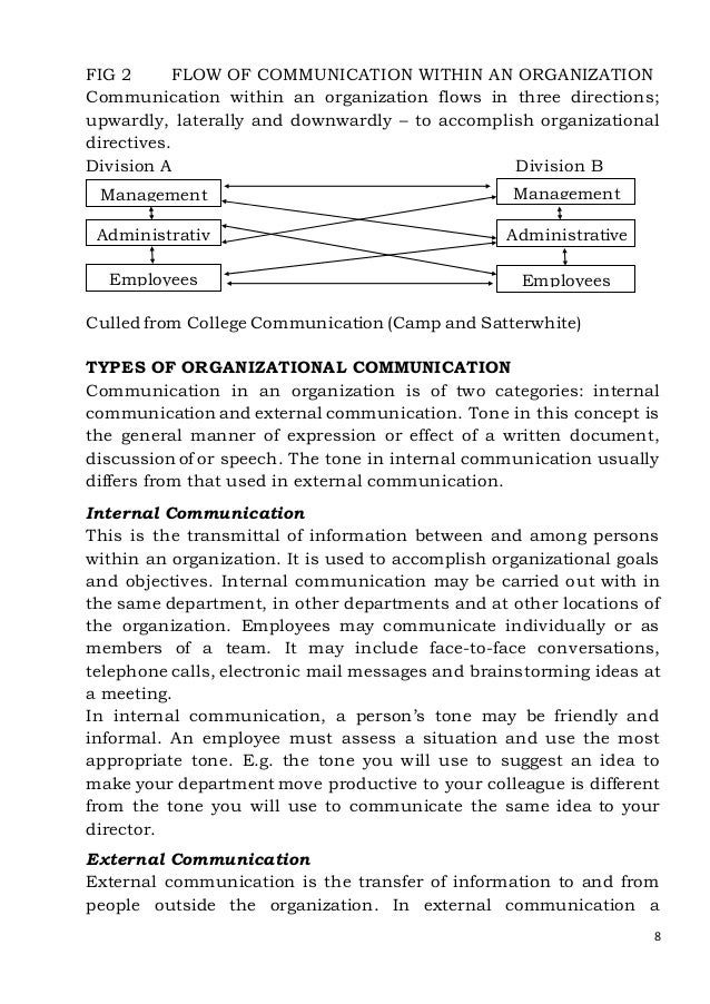 communication in an organization essay This dissertation is composed of three essays on the impact of ict in  organizations from organizational level and individual level perspectives the  first essay.