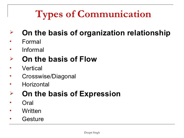 Manifest your dreams into reality, types of communication