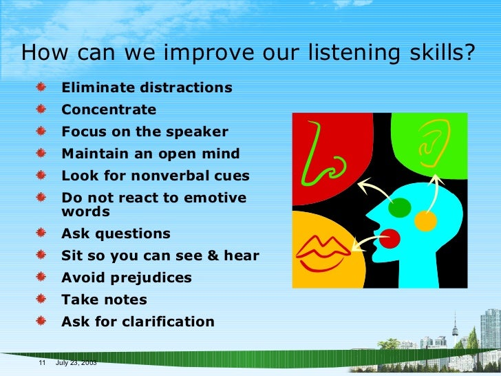 how can questioning techniques and nonverbal feedback improve the interactive listening process for  With practice, the speaker sending the message can pick up visual clues (nonverbal feedback)  active listening helps move this process along.