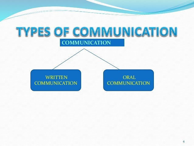 Communication Skills Ppt By Naveen Tokas