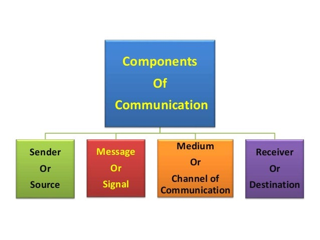 unit i principles of communication in Unit 201 principles of communication in adult social  caresettings outcame 1 understand why communication is important in  adult social c.
