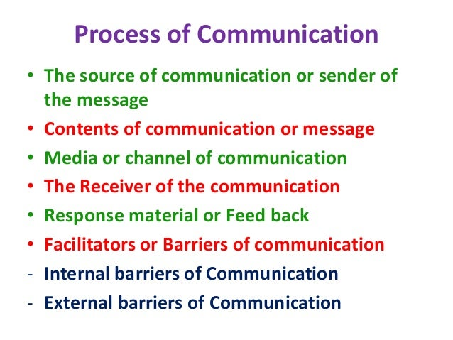 what is effective communication unit1 Define effective communication and interpersonal interaction analyse factors which influence communication and interpersonal interactions in health and social care know how patients and service users may be assisted by effective communication demonstrate your own communication skills in a caring .