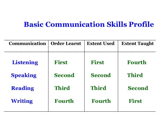 What are the Prerequisite Skills for Reading?