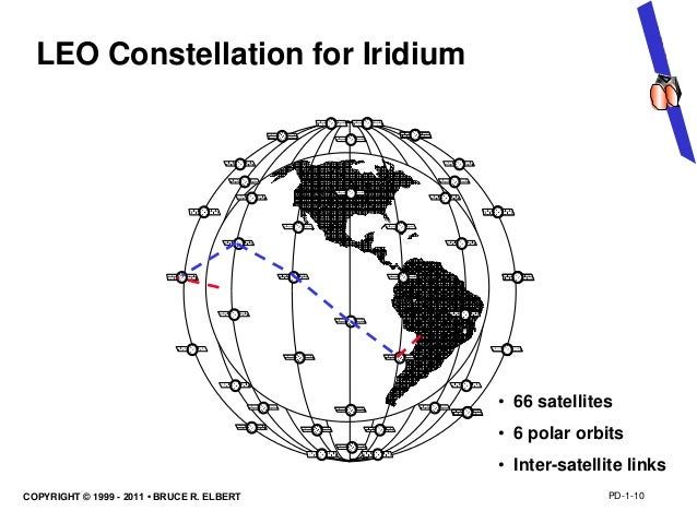 Communications Payload Design and Satellite System