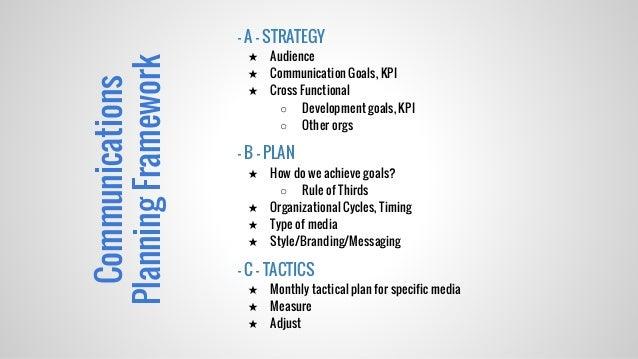 Communications & Social Media Strategy