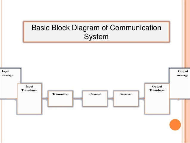 communication systems xilinx fpga block diagrams  microwave com…