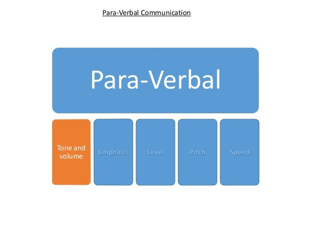types of verbal marketing What is persuasion marketing what type of salary should i expect marketing you'll learn how to apply persuasive techniques to both verbal and graphic.