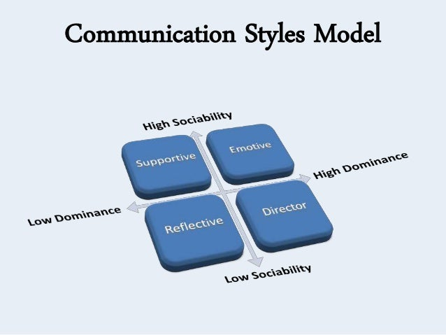 a discussion on communication styles Verbal communication styles and culture along with a discussion of the relationship between culture and language finally.