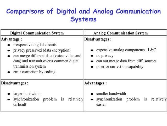analog communication systems Modern digital and analog communications systems b p lathi 3rd ed modern digital and analog communications systems b p scanner internet archive html5.
