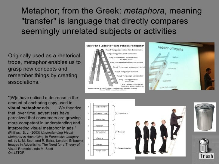 """Metaphor; from the Greek: metaphora, meaning        """"transfer"""" is language that directly compares        seemingly unrelat..."""
