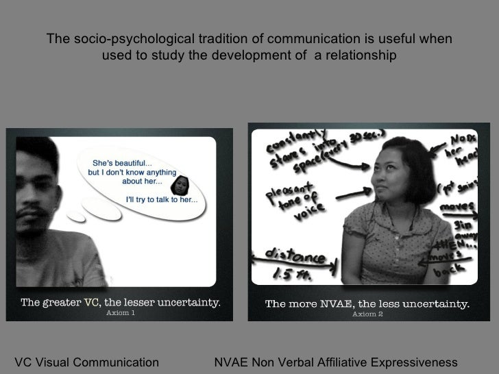 The socio-psychological tradition of communication is useful when             used to study the development of a relations...