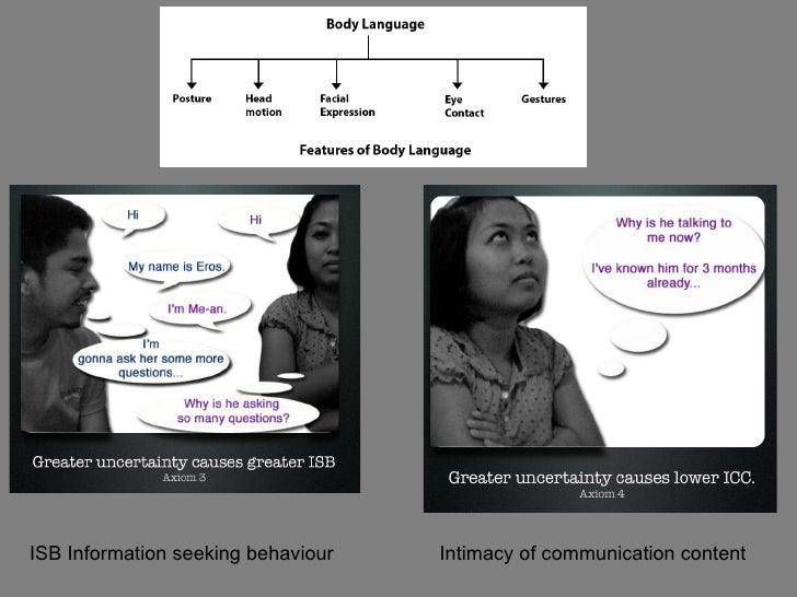 ISB Information seeking behaviour   Intimacy of communication content