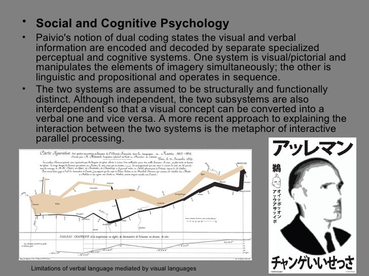 • Social and Cognitive Psychology•    Paivios notion of dual coding states the visual and verbal     information are encod...