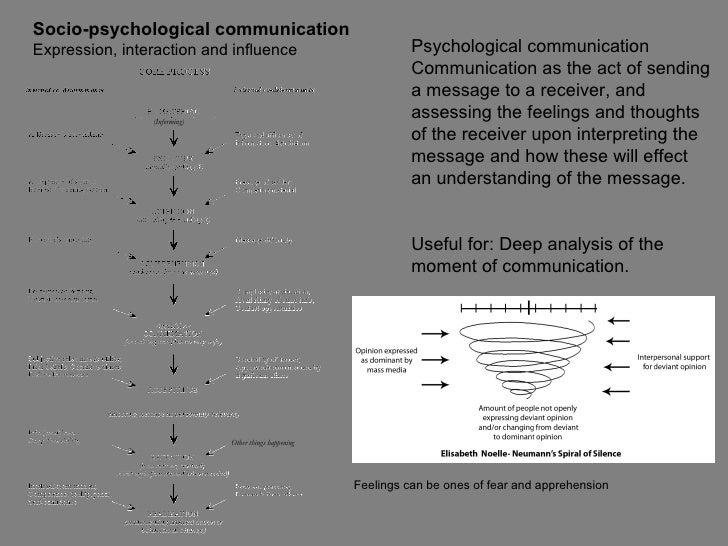 Socio-psychological communicationExpression, interaction and influence                            Psychological communicat...