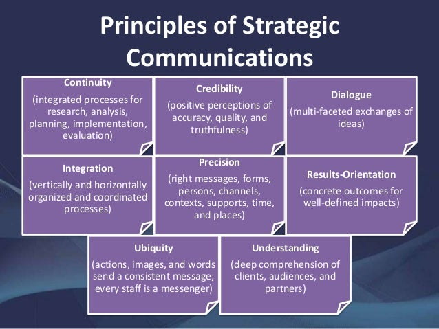 communication tools for knowledge management and learning