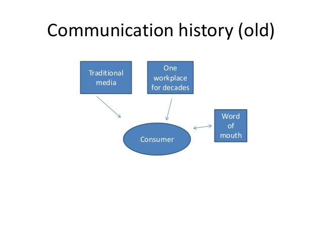 the history of communication media Media studies click here for a ba communication planning sheet click here for a bs communication planning sheet possibly the most diverse of the emphases offered within the division of communication, media studies explores the wide range of communication behaviors that occur within and across mediated channels.