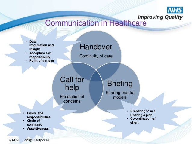 improving communication between healthcare providers essay This site puts information about patient-provider communication in one place and invites healthcare providers, family  improving communication among nurses.