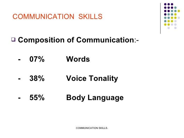 <ul><li>Composition of Communication :- </li></ul><ul><li>- 07% Words </li></ul><ul><li>- 38%  Voice Tonality </li></ul><u...