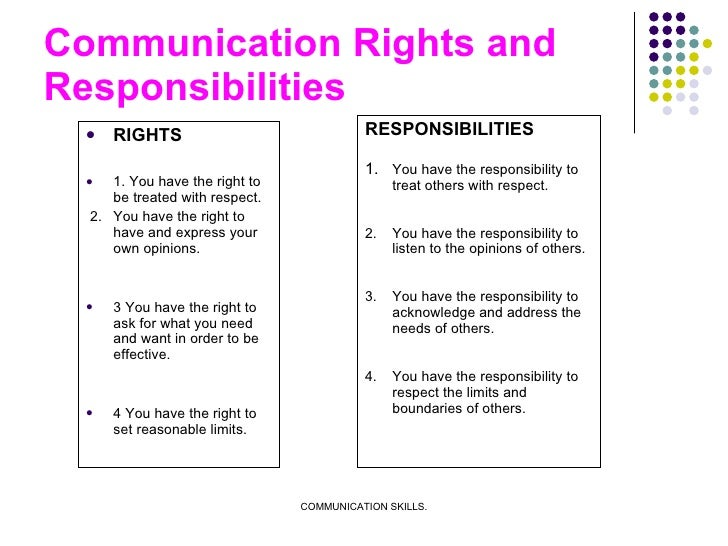 Communication Rights and Responsibilities <ul><li>RIGHTS </li></ul><ul><li>1. You have the right to be treated with respec...